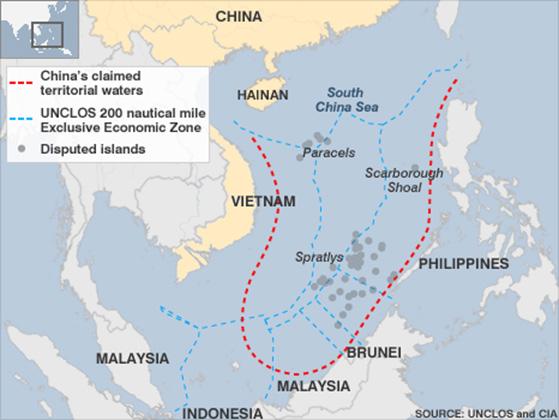 Тихоокеанское противостояние