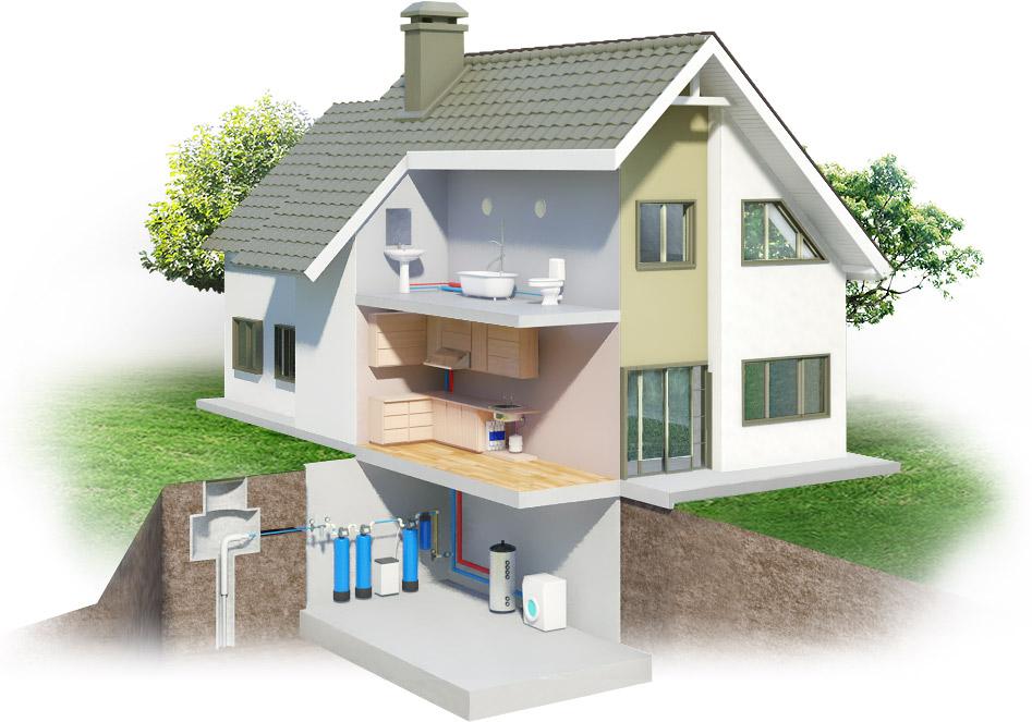 Как очистить воду для загородного дома?