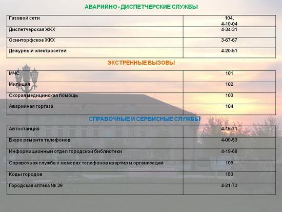 справочник телефонов
