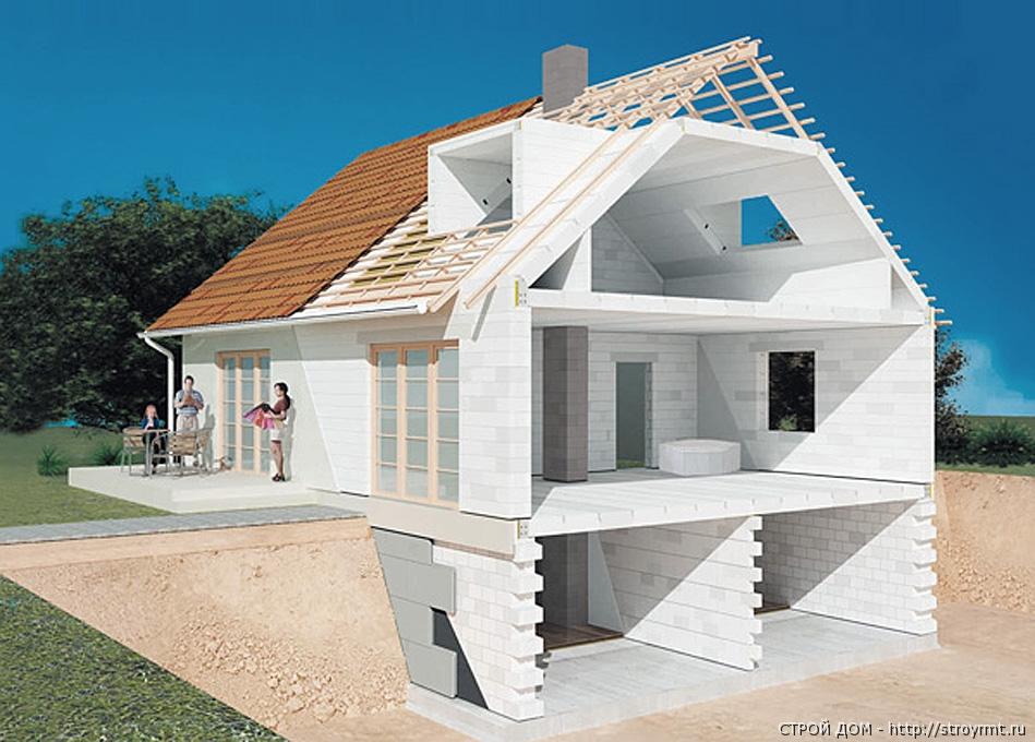 Строительство одноэтажных домов своими руками