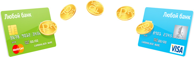 Путешествие денег по всему свету