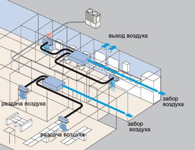 Канальный блок кондиционера