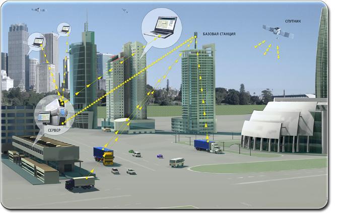Мониторинг транспорта при поддержке «ГЛОНАСС» и GPS