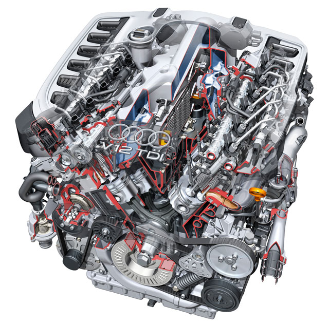 Дизельный двигатель: основные преимущества