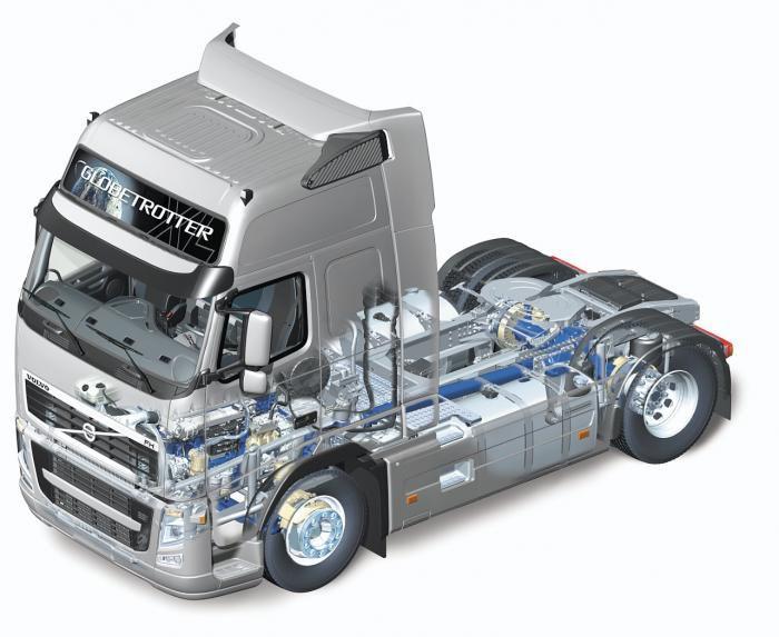 Компания «Лидер Авто» предлагает разборку грузовых автомобилей