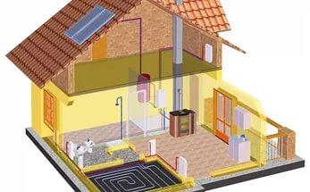 Способы отопления загородного дом