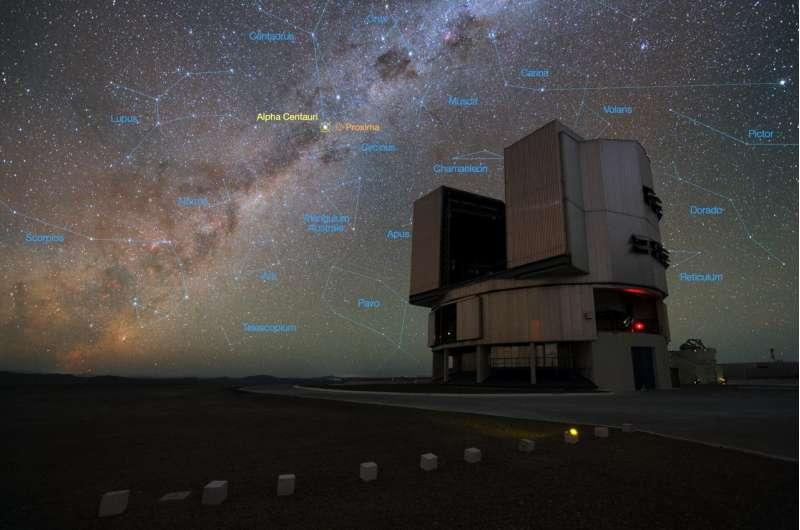 Обнаружен новый способ поиска планет, на которых может быть жизнь
