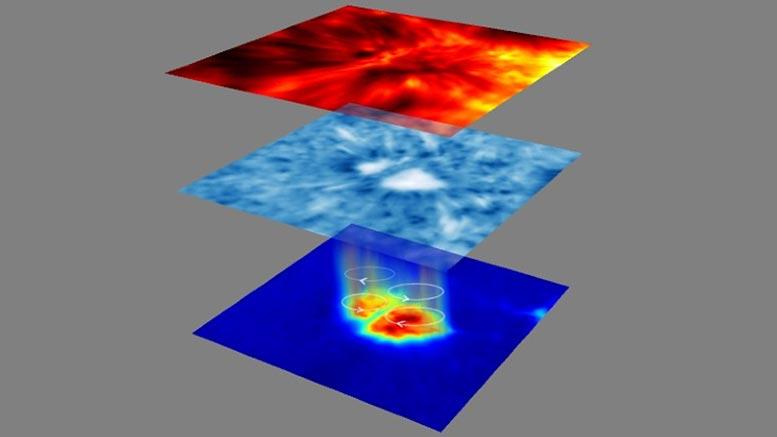 Учёные зафиксировали действие возбуждающих магнитных волн в фотосфере Солнца