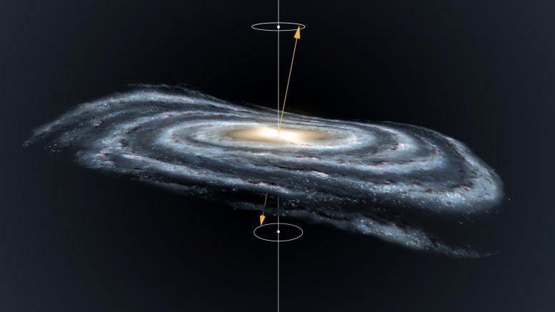 Астрономы обнаружили, что Млечный Путь движется как волчок