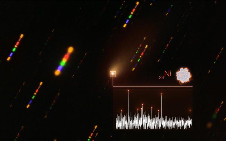 Пары тяжелых металлов неожиданно обнаружены в кометах по всей Солнечной системе и за ее пределами