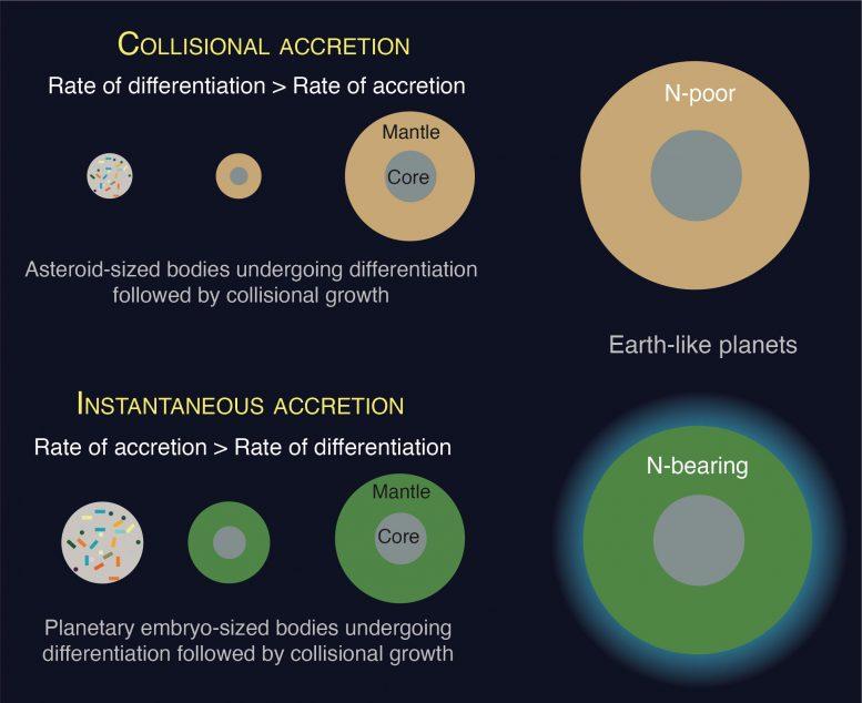 Как форма планет определяет, удерживают ли они элементы, необходимые для жизни