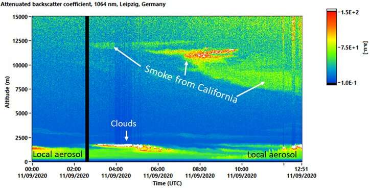 Калифорнийский дым распространился на Европу и вызвал сильное помутнение солнца