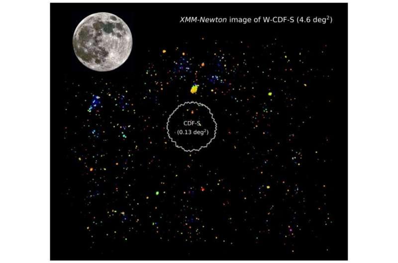 Новая рентгеновская карта показывает растущие сверхмассивные черные дыры