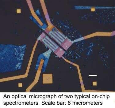 Учёные создали сверхкомпактный вычислительный инфракрасный спектрометр на кристалле