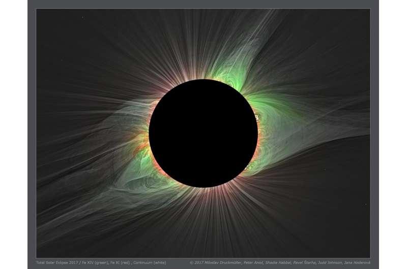 Полные солнечные затмения проливают свет на солнечный ветер с помощью миссии НАСА