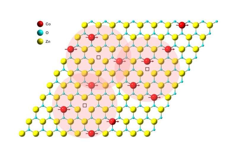 Ученые создали самый тонкий магнит в мире