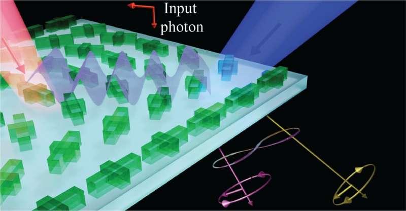 Новое квантовое исследование дает представление о том, как можно справиться с квантовым светом