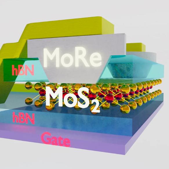 Впервые ученые соединили сверхпроводник с полупроводником