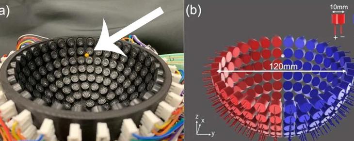 Физики разработали новый способ левитации объектов с помощью только звука