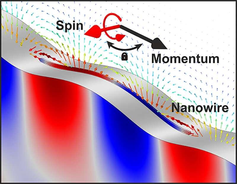 Акустическая волна заставляет электроны вращаться