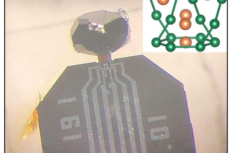 Исследователи обнаружили новый металл, в котором электроны текут с жидкоподобной динамикой